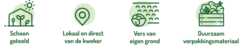 iconen_streekgroentenbox